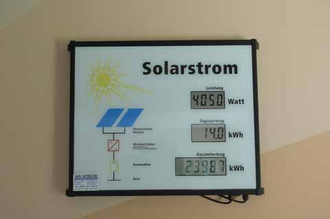 Anzeigetafel Solarstrom